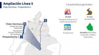 CONJUNTO: INICIA LUNES 3 DE MAYO OPERACIÓN EN AMPLIACIÓN DE L5 DEL METROBÚS